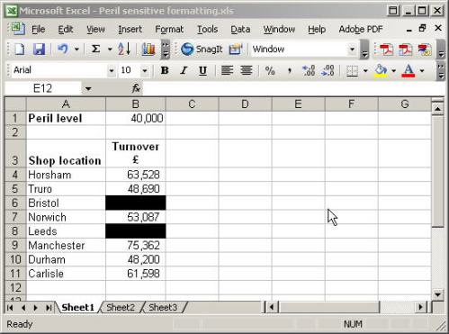 Peril-sensitive formatting in Excel - result